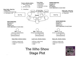 The Who Show Stage Plot
